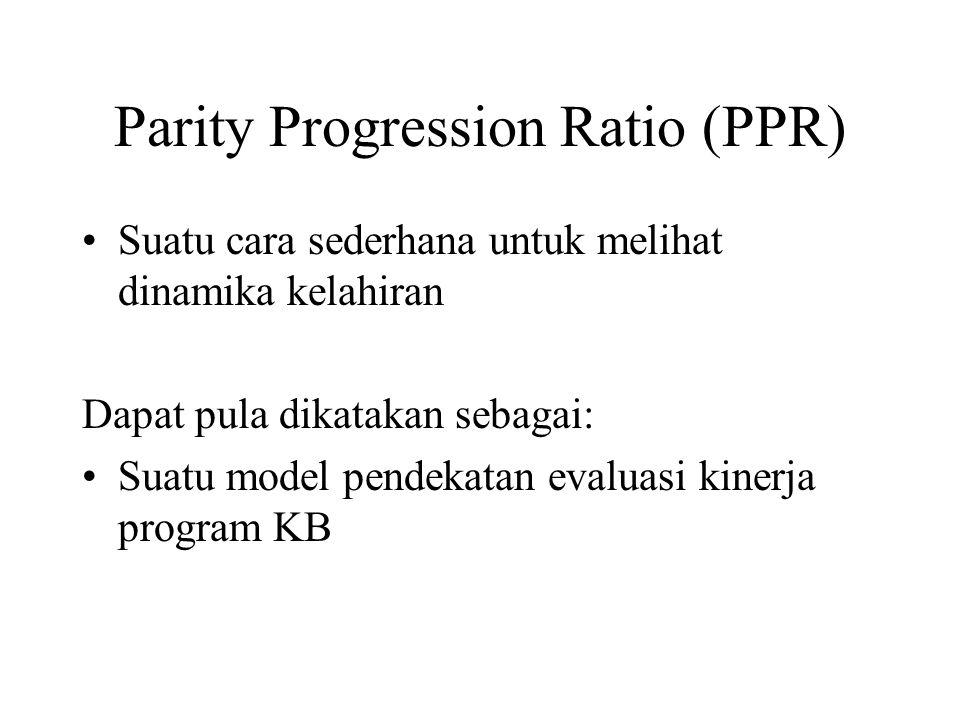 Parity Progression Ratio (PPR) Suatu cara sederhana untuk melihat dinamika kelahiran Dapat pula dikatakan sebagai: Suatu model pendekatan evaluasi kin