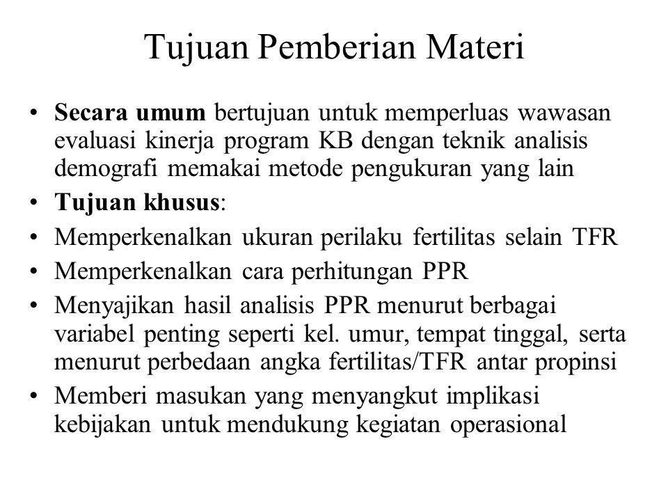 Contoh menghitung PPR Data daerah Tk II Mapolso: Jumlah wanita kawin menurut kelompok umur Umur min.