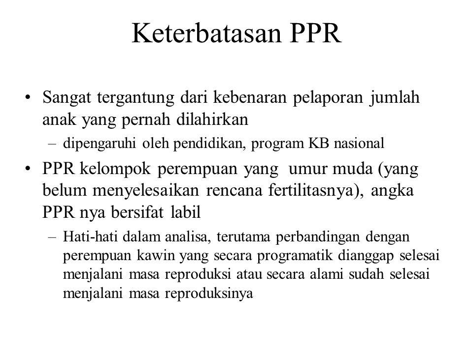 Manfaat PPR Untuk mengevaluasi perilaku reproduksi, termasuk efektifitas pelaksanaan program KB Angka PPR yang dihasilkan antar wilayah merupakan gambaran tentang seberapa jauh norma keluarga kecil telah diterima dalam masyarakat PPR dapat digunakan untuk melengkapi analisis TFR