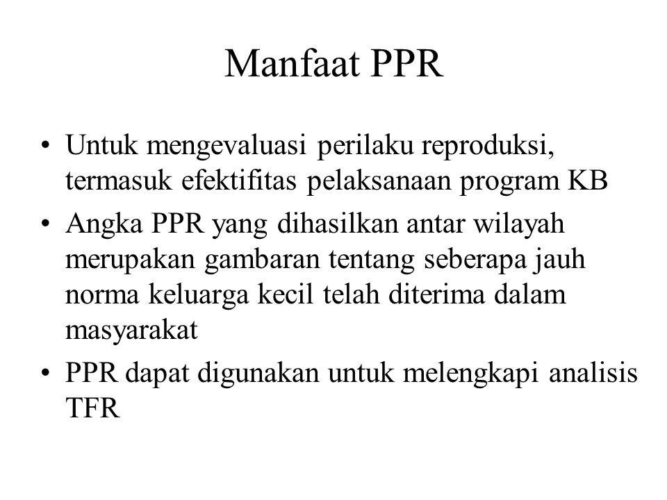 Manfaat PPR Untuk mengevaluasi perilaku reproduksi, termasuk efektifitas pelaksanaan program KB Angka PPR yang dihasilkan antar wilayah merupakan gamb