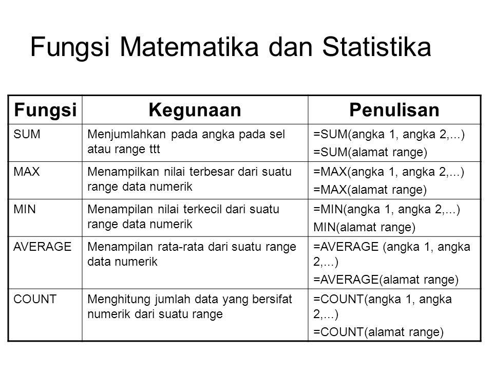 Fungsi Matematika dan Statistika FungsiKegunaanPenulisan SUMMenjumlahkan pada angka pada sel atau range ttt =SUM(angka 1, angka 2,...) =SUM(alamat ran