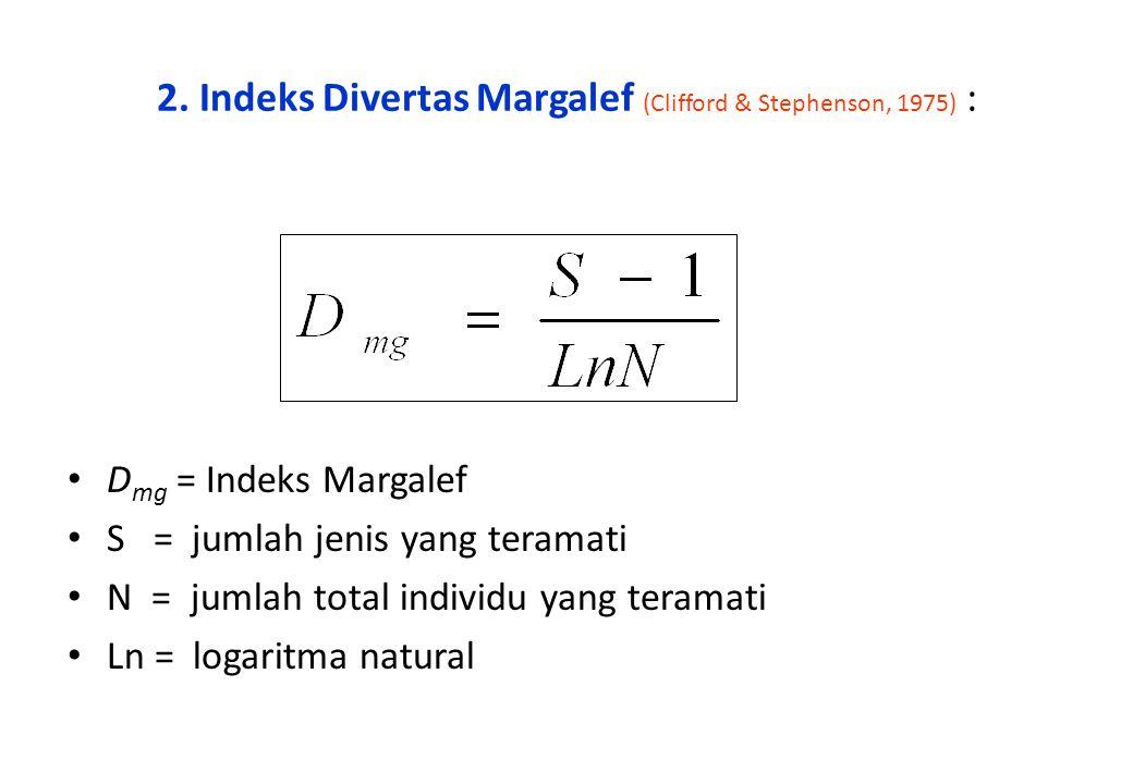 2. Indeks Divertas Margalef (Clifford & Stephenson, 1975) : D mg = Indeks Margalef S = jumlah jenis yang teramati N = jumlah total individu yang teram