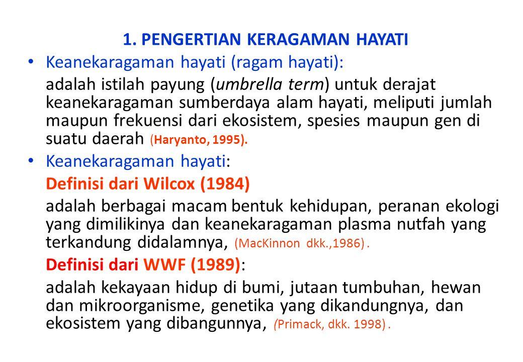 Tiga tingkatan pengertian ragam hayati, (McNeely, 1988) yaitu : 1.