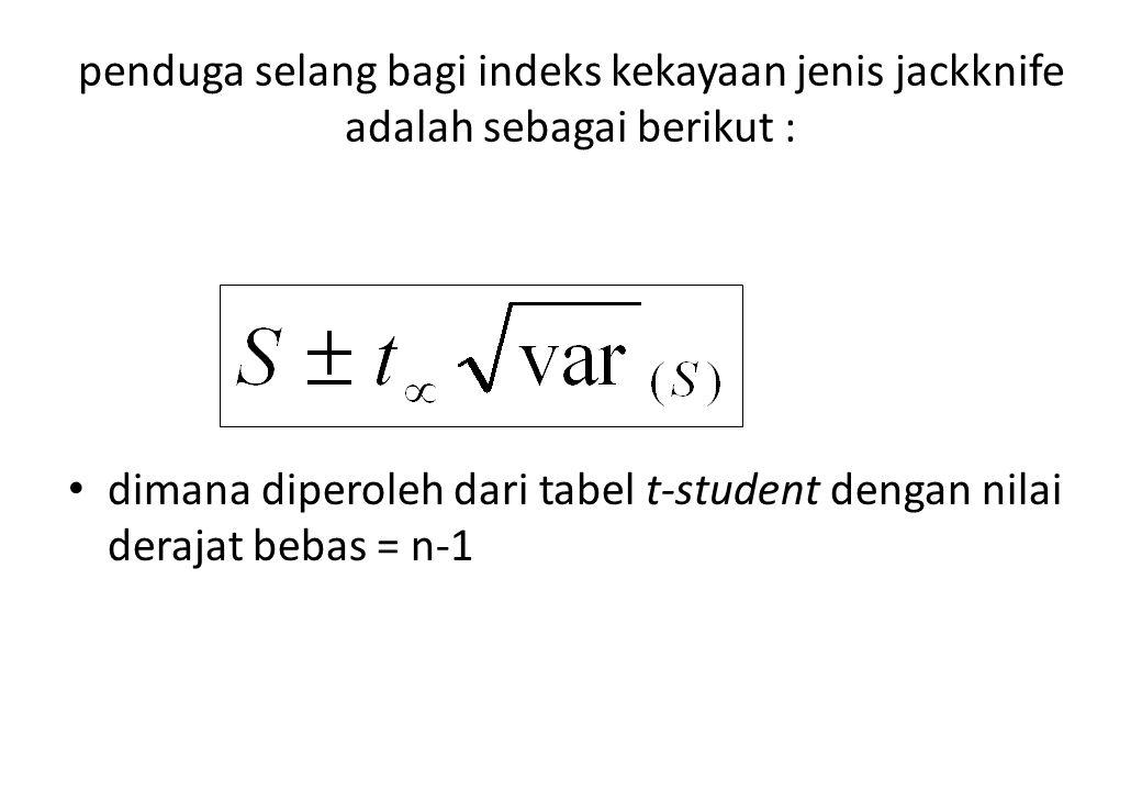 penduga selang bagi indeks kekayaan jenis jackknife adalah sebagai berikut : dimana diperoleh dari tabel t-student dengan nilai derajat bebas = n-1