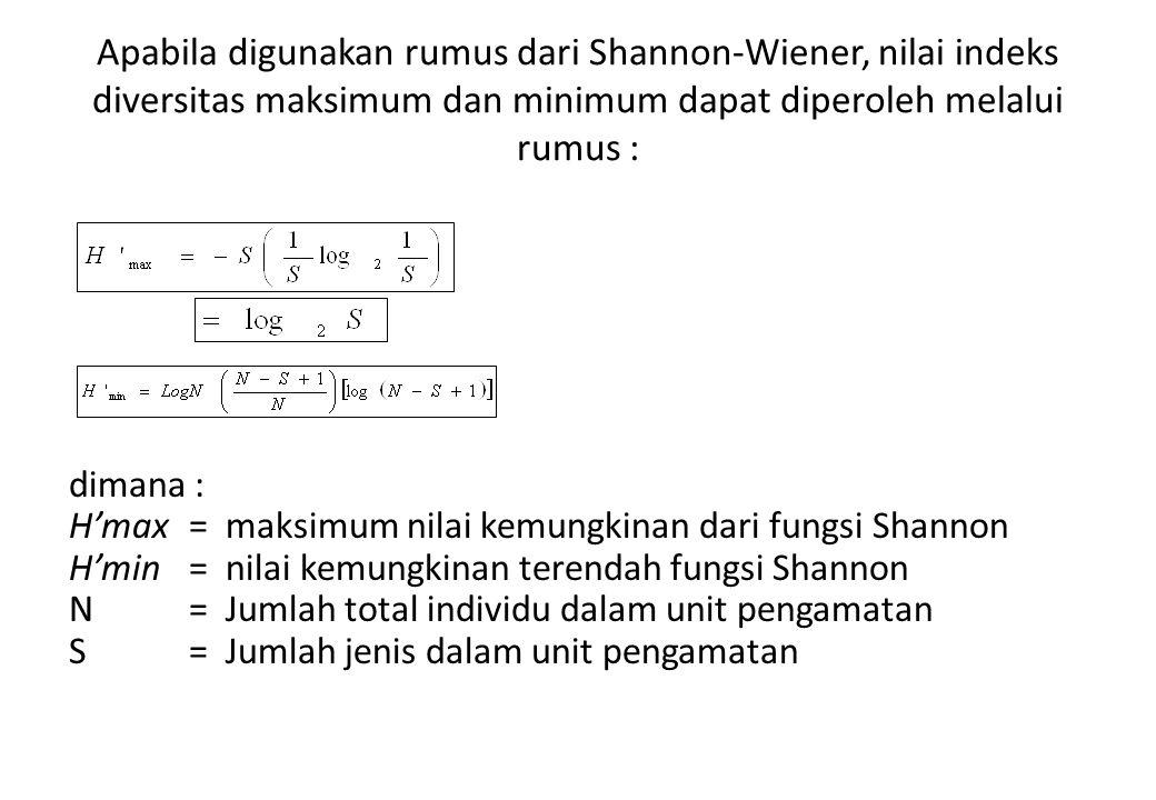 Apabila digunakan rumus dari Shannon-Wiener, nilai indeks diversitas maksimum dan minimum dapat diperoleh melalui rumus : dimana : H'max= maksimum nil