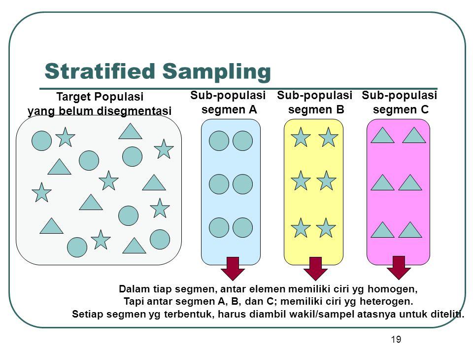 19 Stratified Sampling Target Populasi yang belum disegmentasi Sub-populasi segmen A Sub-populasi segmen B Sub-populasi segmen C Dalam tiap segmen, an