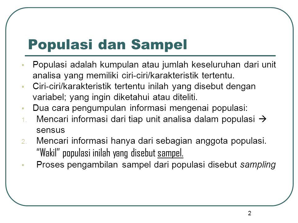 Populasi adalah kumpulan atau jumlah keseluruhan dari unit analisa yang memiliki ciri-ciri/karakteristik tertentu.  Ciri-ciri/karakteristik tertent