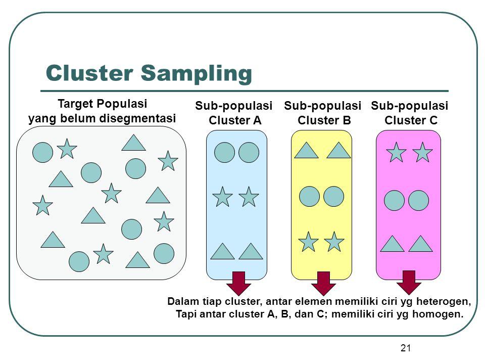 21 Cluster Sampling Target Populasi yang belum disegmentasi Sub-populasi Cluster A Sub-populasi Cluster B Sub-populasi Cluster C Dalam tiap cluster, a