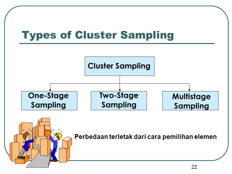 22 Types of Cluster Sampling Cluster Sampling One-Stage Sampling Multistage Sampling Two-Stage Sampling Perbedaan terletak dari cara pemilihan elemen