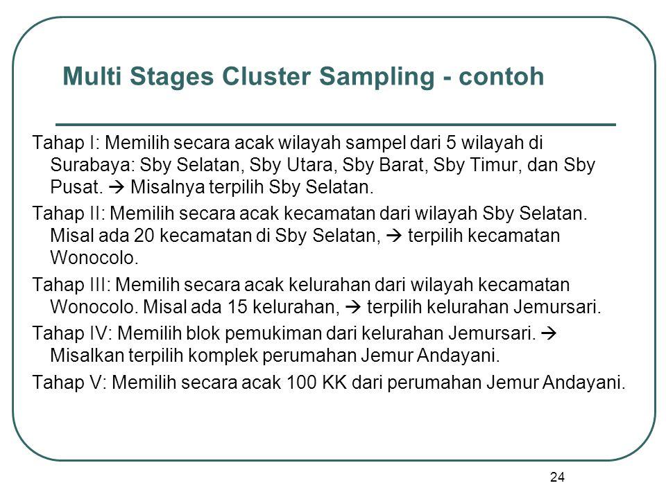 Tahap I: Memilih secara acak wilayah sampel dari 5 wilayah di Surabaya: Sby Selatan, Sby Utara, Sby Barat, Sby Timur, dan Sby Pusat.  Misalnya terpil