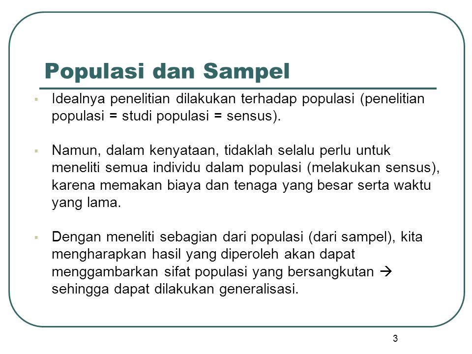  Idealnya penelitian dilakukan terhadap populasi (penelitian populasi = studi populasi = sensus).  Namun, dalam kenyataan, tidaklah selalu perlu unt