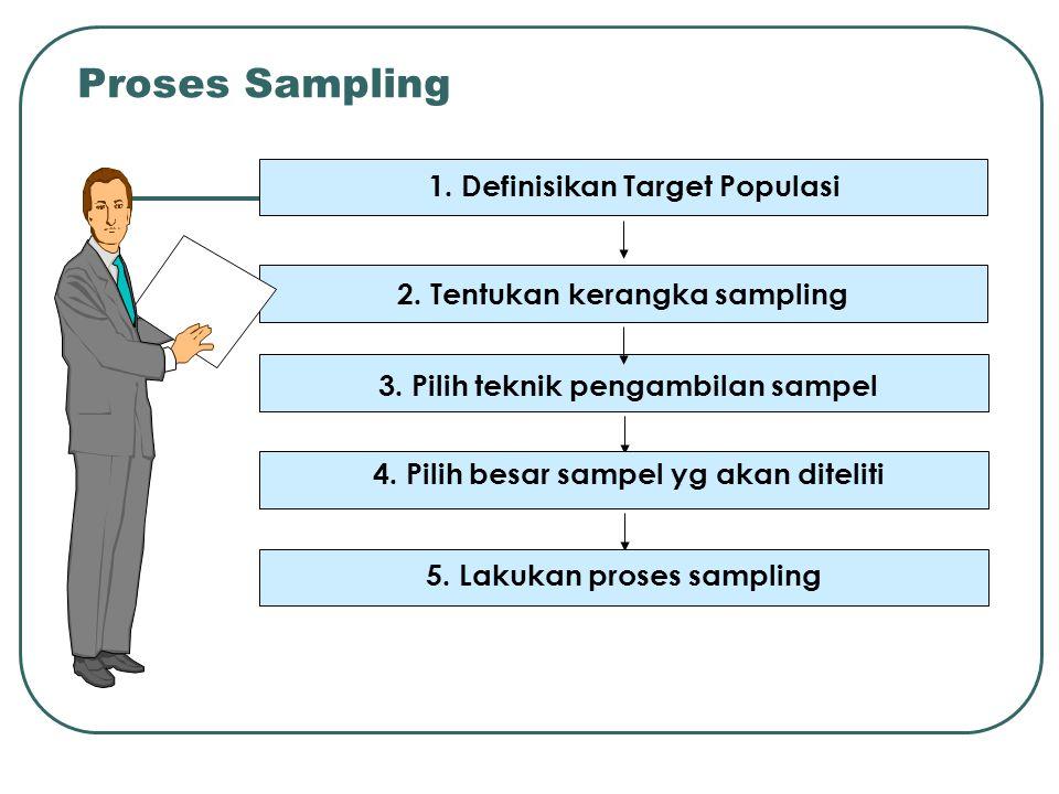3. Pilih teknik pengambilan sampel 5. Lakukan proses sampling 2. Tentukan kerangka sampling 1. Definisikan Target Populasi 4. Pilih besar sampel yg ak