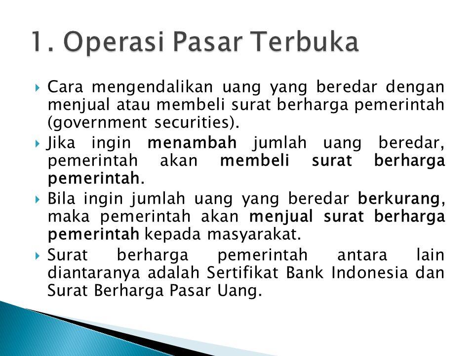 Cara mengendalikan uang yang beredar dengan menjual atau membeli surat berharga pemerintah (government securities).