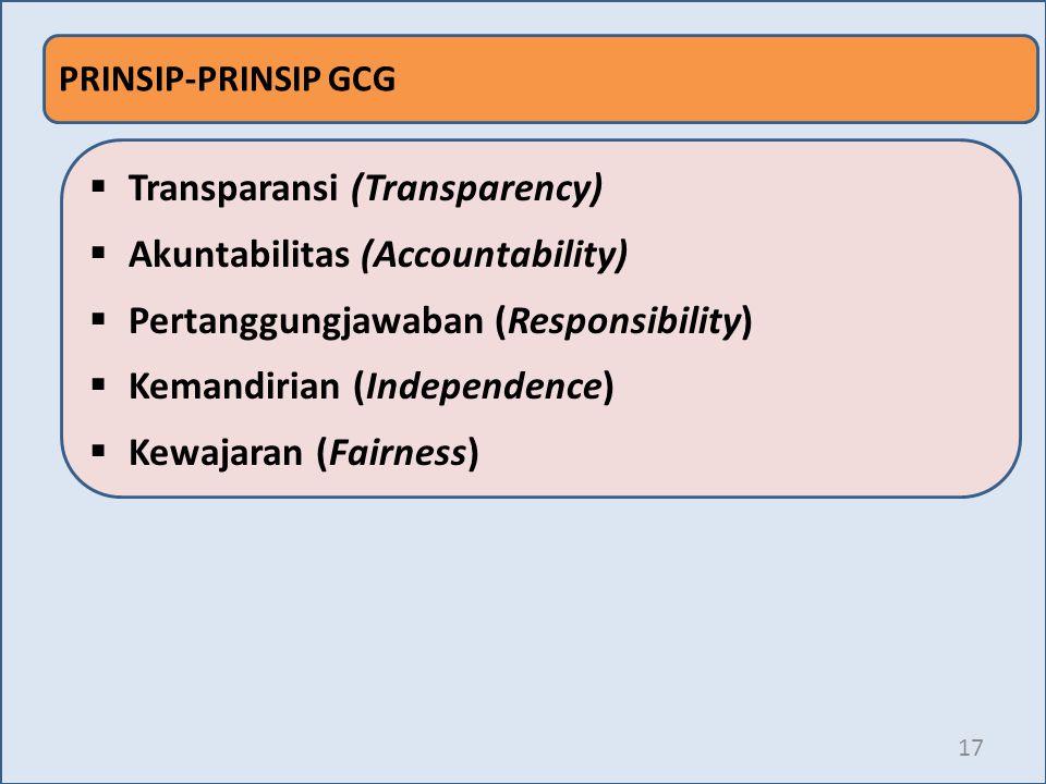 17 PRINSIP-PRINSIP GCG  Transparansi (Transparency)  Akuntabilitas (Accountability)  Pertanggungjawaban (Responsibility)  Kemandirian (Independenc