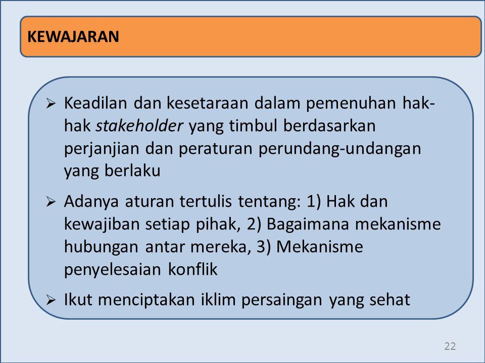 22 KEWAJARAN  Keadilan dan kesetaraan dalam pemenuhan hak- hak stakeholder yang timbul berdasarkan perjanjian dan peraturan perundang-undangan yang b