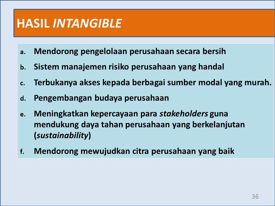 HASIL INTANGIBLE 36 a. Mendorong pengelolaan perusahaan secara bersih b. Sistem manajemen risiko perusahaan yang handal c. Terbukanya akses kepada ber