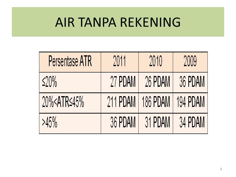 AIR TANPA REKENING 4