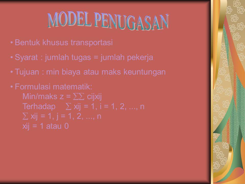 Bentuk khusus transportasi Syarat : jumlah tugas = jumlah pekerja Tujuan : min biaya atau maks keuntungan Formulasi matematik: Min/maks z =  cijxij