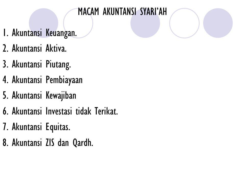 MACAM AKUNTANSI SYARI'AH 1. Akuntansi Keuangan. 2. Akuntansi Aktiva. 3. Akuntansi Piutang. 4. Akuntansi Pembiayaan 5. Akuntansi Kewajiban 6. Akuntansi