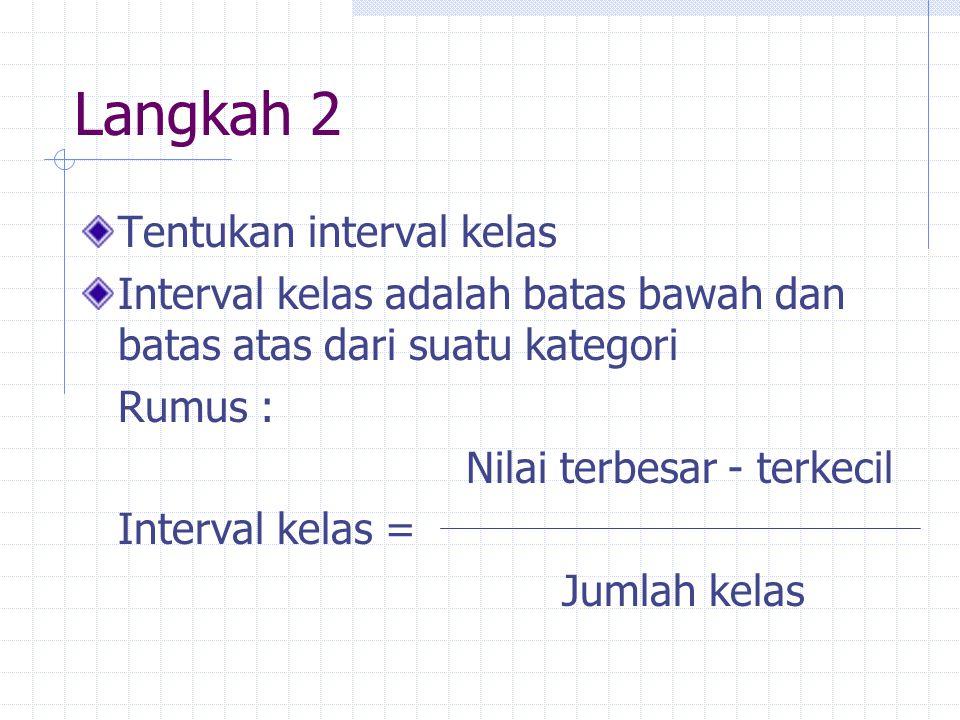 Langkah 2 Tentukan interval kelas Interval kelas adalah batas bawah dan batas atas dari suatu kategori Rumus : Nilai terbesar - terkecil Interval kelas = Jumlah kelas