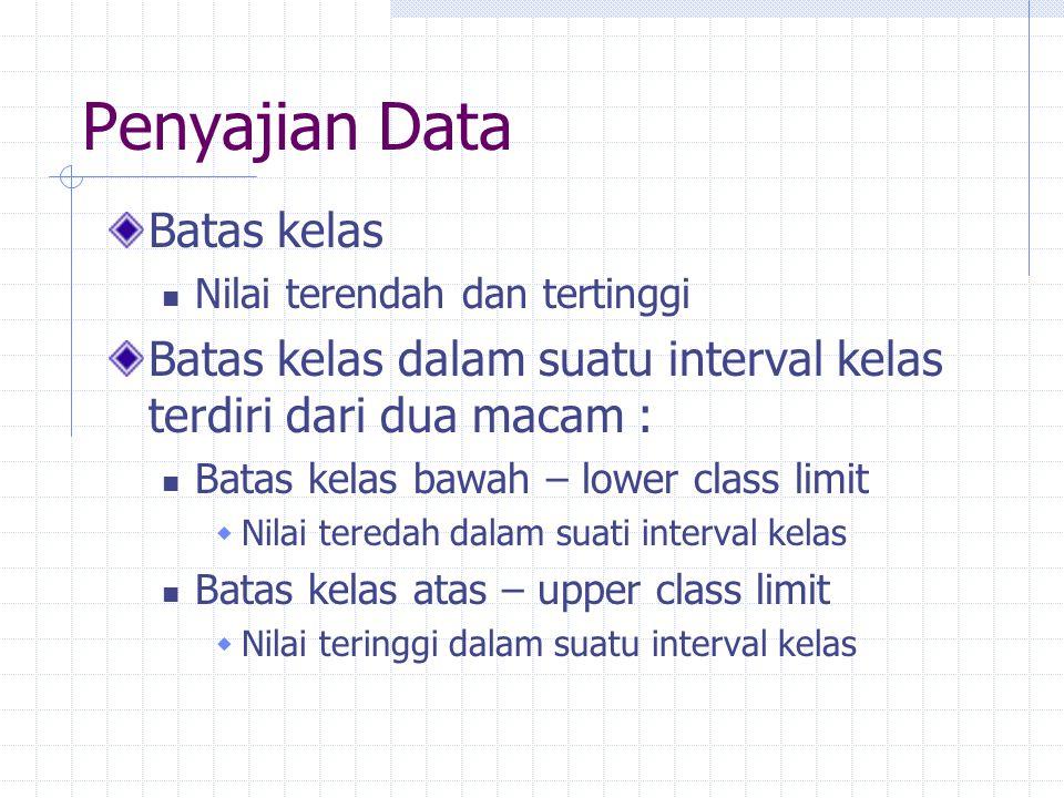 Penyajian Data Batas kelas Nilai terendah dan tertinggi Batas kelas dalam suatu interval kelas terdiri dari dua macam : Batas kelas bawah – lower class limit  Nilai teredah dalam suati interval kelas Batas kelas atas – upper class limit  Nilai teringgi dalam suatu interval kelas