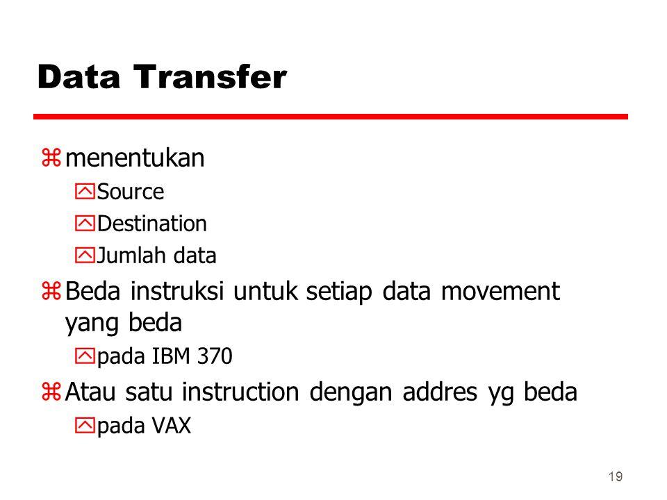 19 Data Transfer zmenentukan ySource yDestination yJumlah data zBeda instruksi untuk setiap data movement yang beda ypada IBM 370 zAtau satu instructi