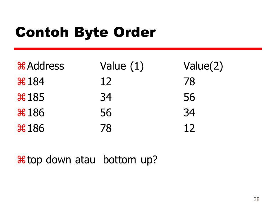 28 Contoh Byte Order zAddressValue (1)Value(2) z1841278 z1853456 z1865634 z1867812 ztop down atau bottom up?