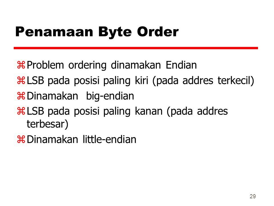 29 Penamaan Byte Order zProblem ordering dinamakan Endian zLSB pada posisi paling kiri (pada addres terkecil) zDinamakan big-endian zLSB pada posisi p