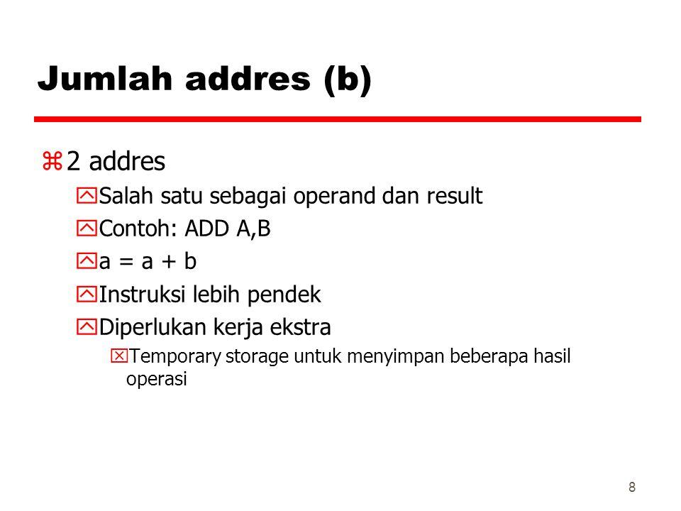 8 Jumlah addres (b) z2 addres ySalah satu sebagai operand dan result yContoh: ADD A,B ya = a + b yInstruksi lebih pendek yDiperlukan kerja ekstra xTem