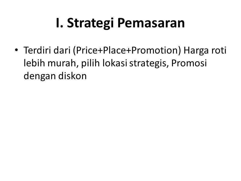 I. Strategi Pemasaran Terdiri dari (Price+Place+Promotion) Harga roti lebih murah, pilih lokasi strategis, Promosi dengan diskon