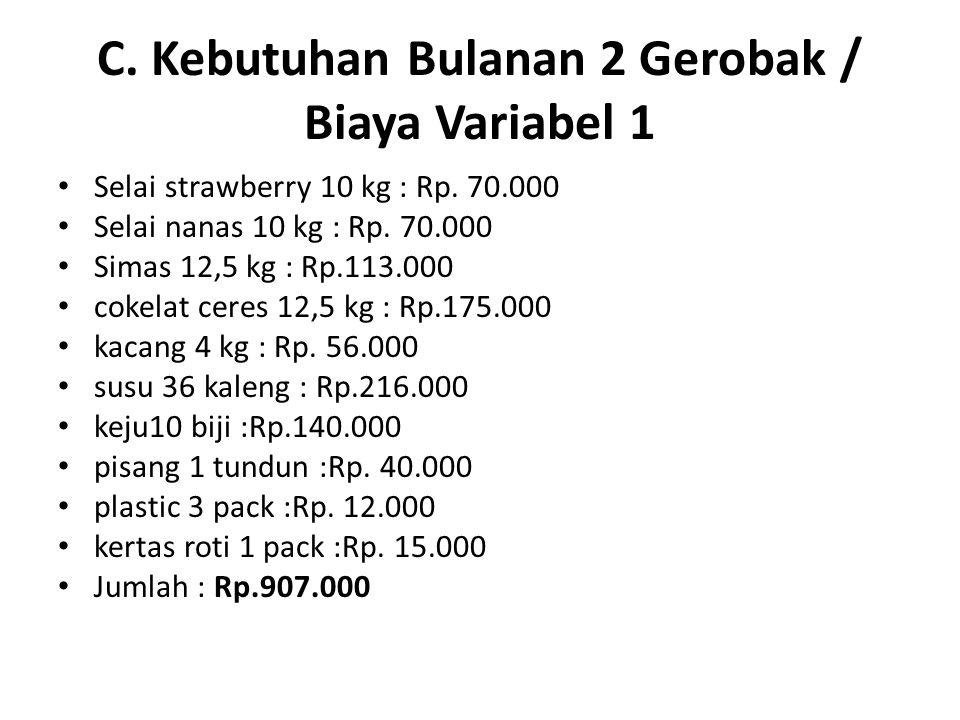 C.Kebutuhan Bulanan 2 Gerobak / Biaya Variabel 1 Selai strawberry 10 kg : Rp.