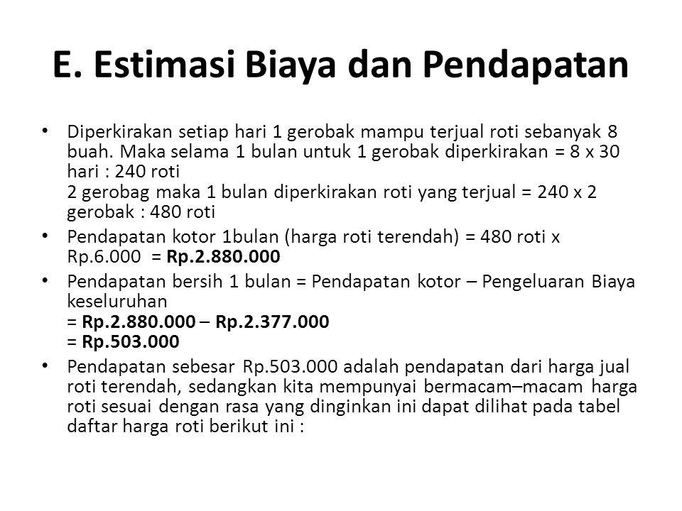 E. Estimasi Biaya dan Pendapatan Diperkirakan setiap hari 1 gerobak mampu terjual roti sebanyak 8 buah. Maka selama 1 bulan untuk 1 gerobak diperkirak