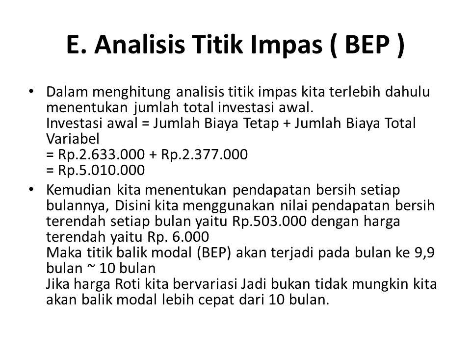 E. Analisis Titik Impas ( BEP ) Dalam menghitung analisis titik impas kita terlebih dahulu menentukan jumlah total investasi awal. Investasi awal = Ju