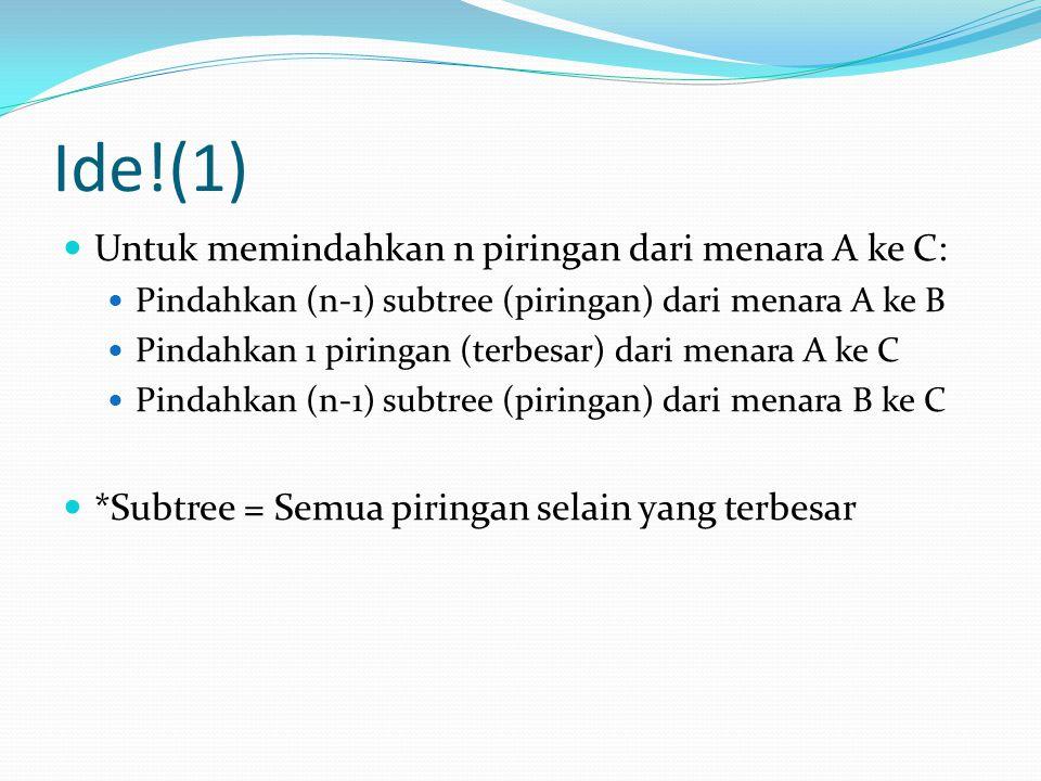 Ide!(2)