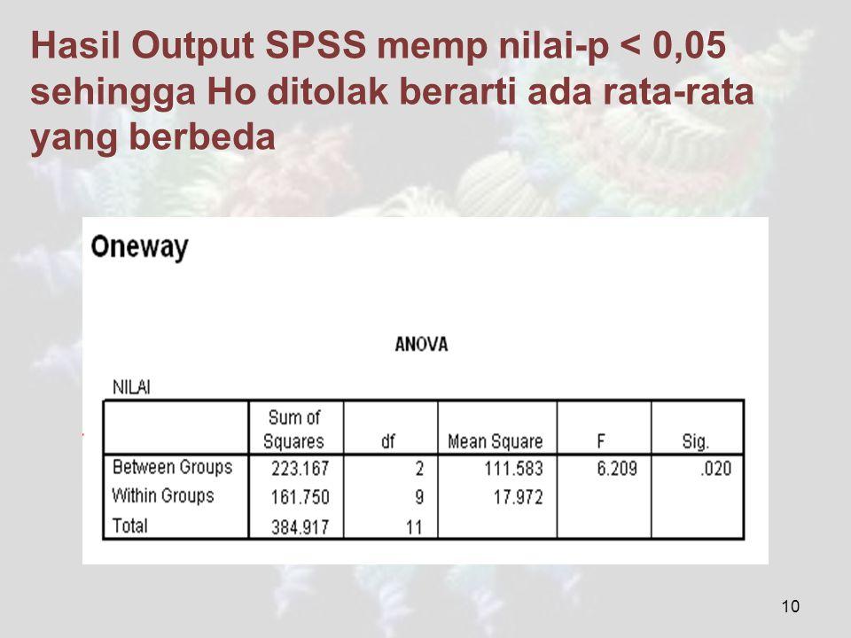 Hasil Output SPSS memp nilai-p < 0,05 sehingga Ho ditolak berarti ada rata-rata yang berbeda 10