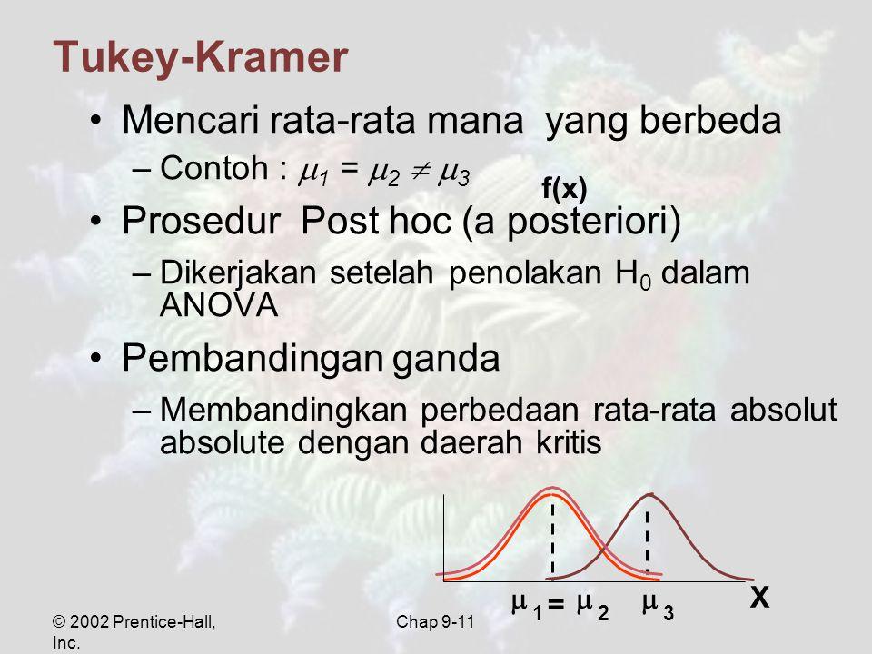 © 2002 Prentice-Hall, Inc. Chap 9-11 Tukey-Kramer Mencari rata-rata mana yang berbeda –Contoh :  1 =  2   3 Prosedur Post hoc (a posteriori) –Dike