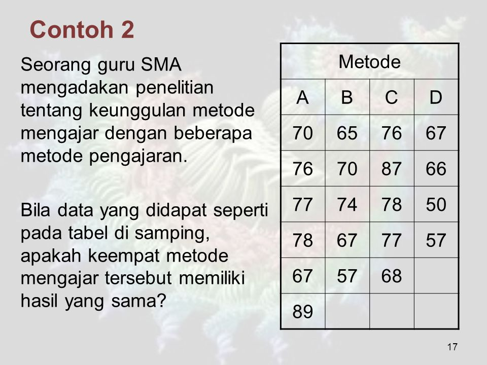 17 Contoh 2 Seorang guru SMA mengadakan penelitian tentang keunggulan metode mengajar dengan beberapa metode pengajaran. Bila data yang didapat sepert