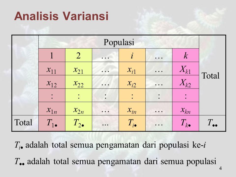 15 Rumus Hitung Jumlah Kuadrat Untuk ukuran sampel yang berbeda Jumlah Kuadrat Total = Jumlah Kuadrat Perlakuan = Jumlah Kuadrat Galat =