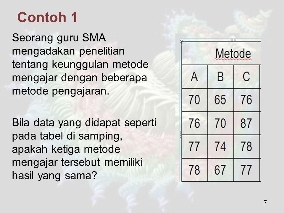 18 Penyelesaian  Hipotesa : H 0 :  1 =  2 =  3 =  4 H 1 : Ada rata-rata yang tidak sama  Tingkat signifikasi  = 0.05 H 0 ditolak jika nilai-p < .