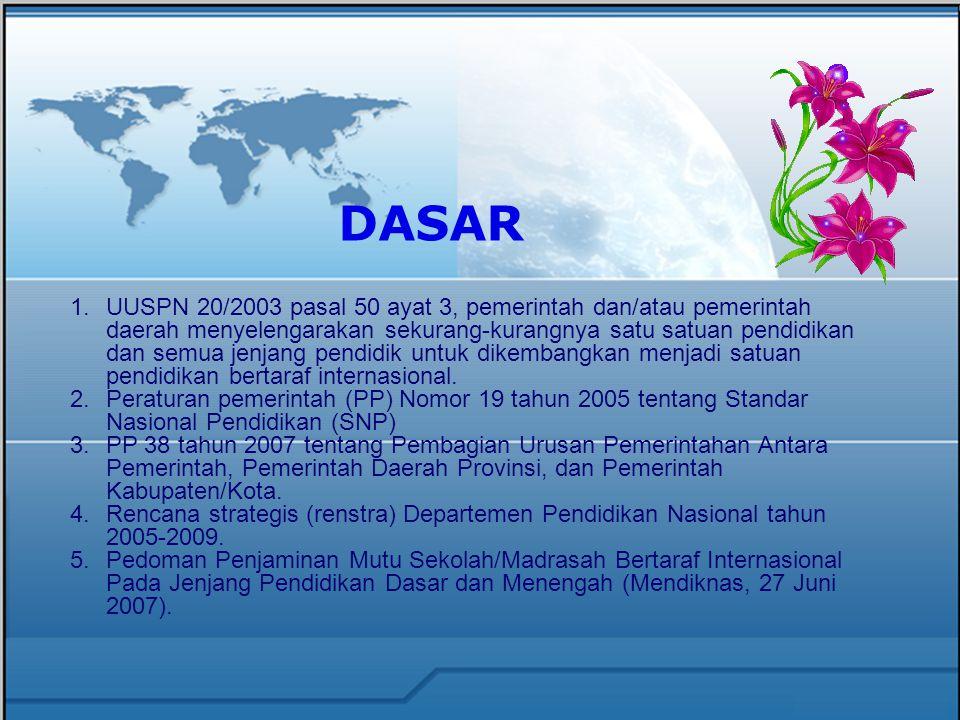 DASAR 1.UUSPN 20/2003 pasal 50 ayat 3, pemerintah dan/atau pemerintah daerah menyelengarakan sekurang-kurangnya satu satuan pendidikan dan semua jenjang pendidik untuk dikembangkan menjadi satuan pendidikan bertaraf internasional.