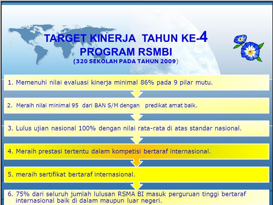 TARGET KINERJA TAHUN KE- 4 PROGRAM RSMBI (320 SEKOLAH PADA TAHUN 2009) 6. 75% dari seluruh jumlah lulusan RSMA BI masuk perguruan tinggi bertaraf inte