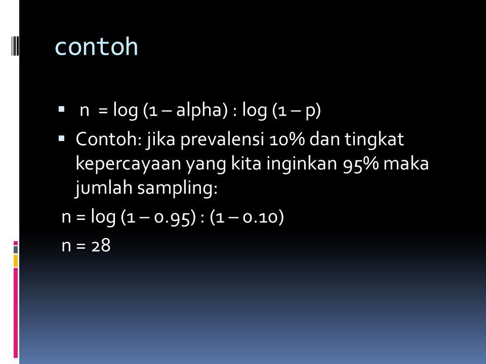 contoh  n = log (1 – alpha) : log (1 – p)  Contoh: jika prevalensi 10% dan tingkat kepercayaan yang kita inginkan 95% maka jumlah sampling: n = log