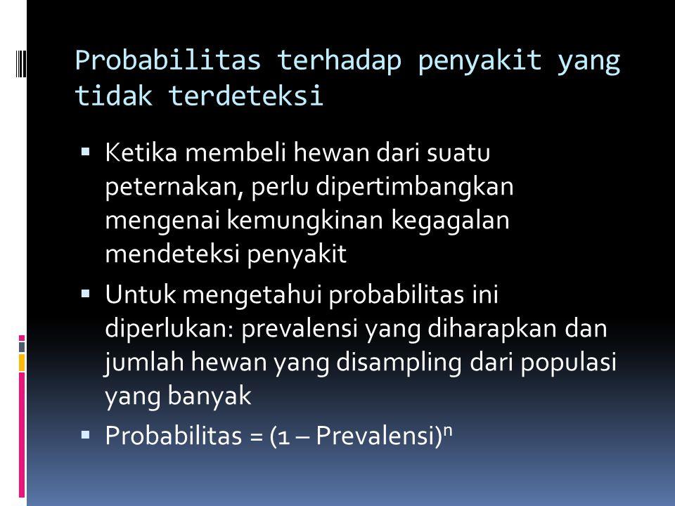 Probabilitas terhadap penyakit yang tidak terdeteksi  Ketika membeli hewan dari suatu peternakan, perlu dipertimbangkan mengenai kemungkinan kegagalan mendeteksi penyakit  Untuk mengetahui probabilitas ini diperlukan: prevalensi yang diharapkan dan jumlah hewan yang disampling dari populasi yang banyak  Probabilitas = (1 – Prevalensi) n
