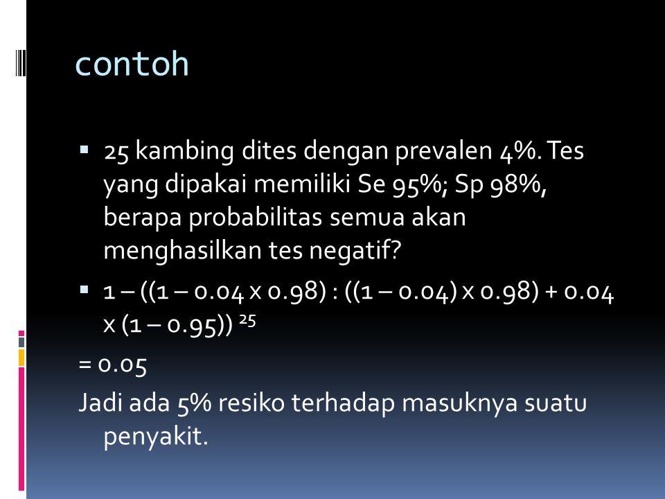 contoh  25 kambing dites dengan prevalen 4%. Tes yang dipakai memiliki Se 95%; Sp 98%, berapa probabilitas semua akan menghasilkan tes negatif?  1 –