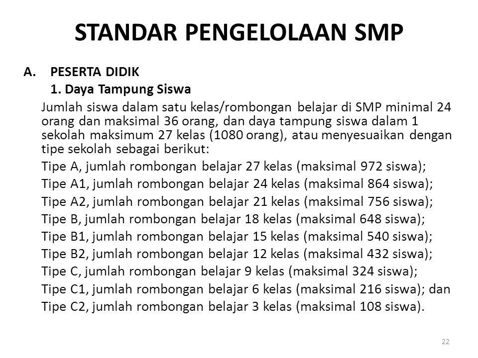STANDAR PENGELOLAAN SMP A.PESERTA DIDIK 1.