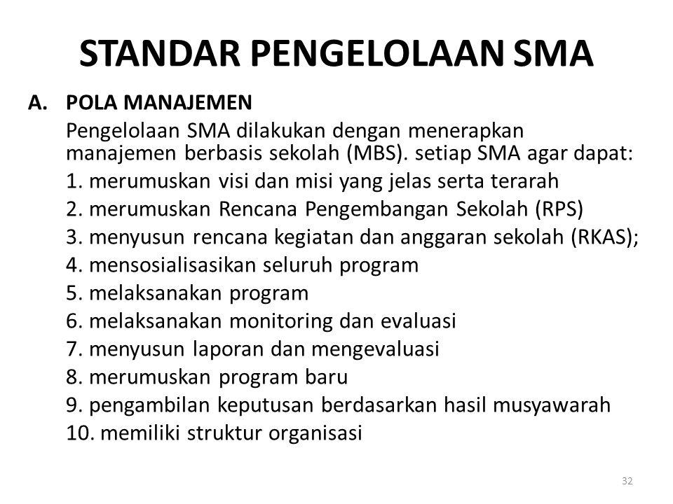 STANDAR PENGELOLAAN SMA A.POLA MANAJEMEN Pengelolaan SMA dilakukan dengan menerapkan manajemen berbasis sekolah (MBS).