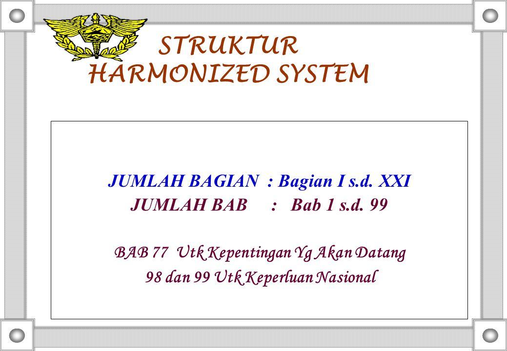 STRUKTUR HARMONIZED SYSTEM JUMLAH BAGIAN : Bagian I s.d.