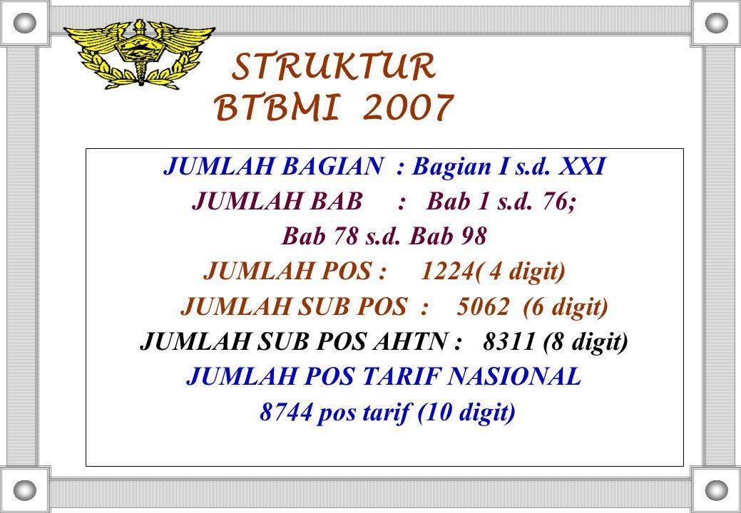 STRUKTUR BTBMI 2007 JUMLAH BAGIAN : Bagian I s.d.XXI JUMLAH BAB: Bab 1 s.d.