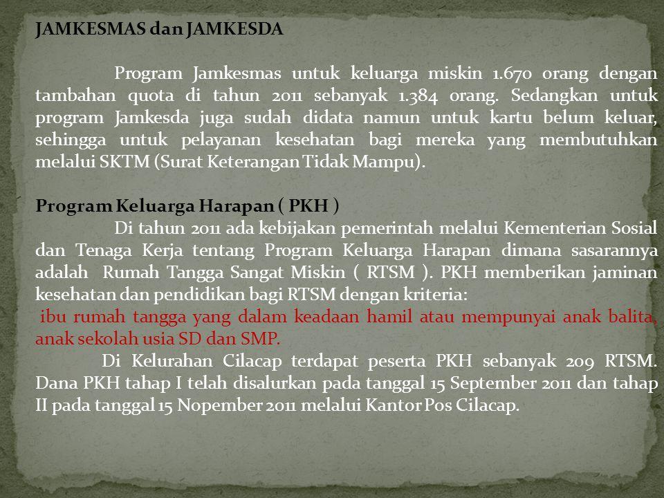 JAMKESMAS dan JAMKESDA Program Jamkesmas untuk keluarga miskin 1.670 orang dengan tambahan quota di tahun 2011 sebanyak 1.384 orang.