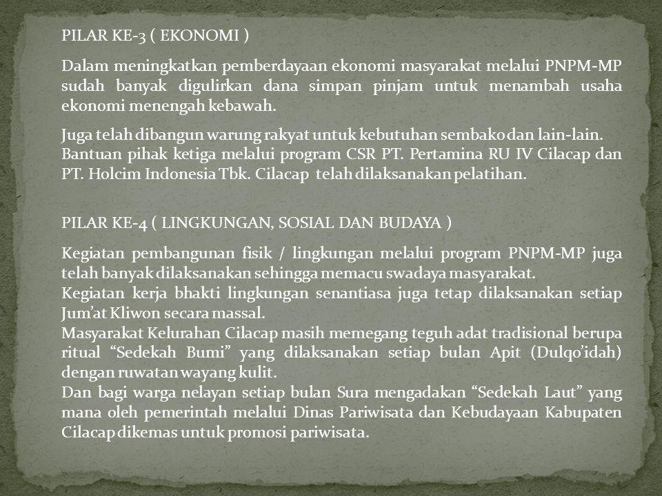PILAR KE-3 ( EKONOMI ) Dalam meningkatkan pemberdayaan ekonomi masyarakat melalui PNPM-MP sudah banyak digulirkan dana simpan pinjam untuk menambah usaha ekonomi menengah kebawah.